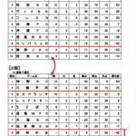 2019 兵庫県4種トップリーグ(2部)