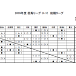 2019 但馬リーグ U-10