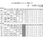 2019 但馬リーグ U-12